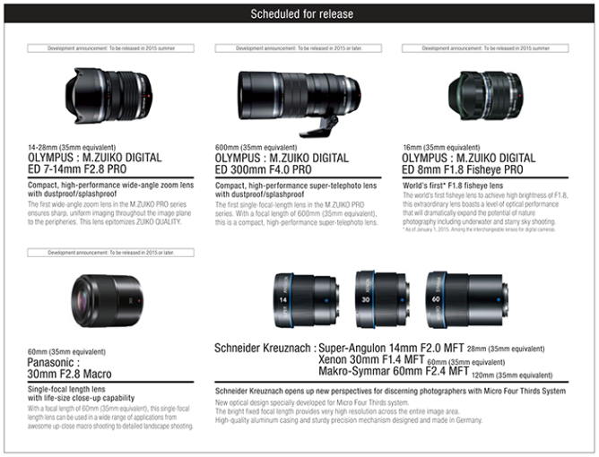 m43 sistem lens kataloğu